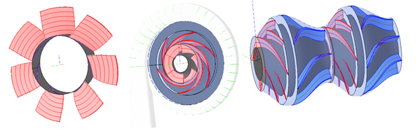 Figure 3 Axial Radial and Mixed Flow Pumps
