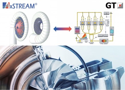 GT-SUITE and AxSTREAM Turbocharger