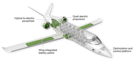 Figure 4: Zunum Aero Hybrid-Electric Aircraft (Zunum Aero, 2020)