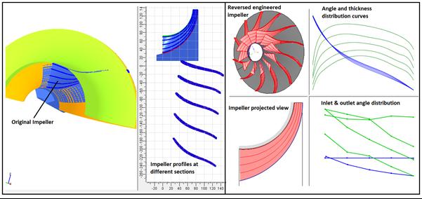 Figure 2 Reverse Engineering in AxSTREAM®