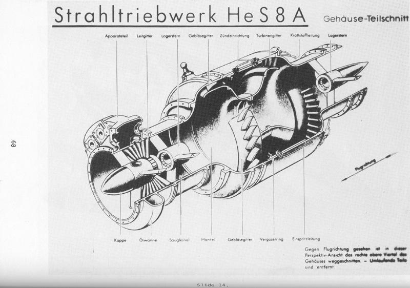 The Heinkel HeS 8 designed by Dr. Hans von Ohain