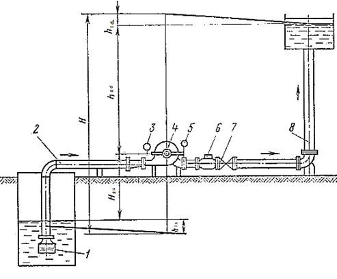 Figure 1 Pumping Unit Diagram