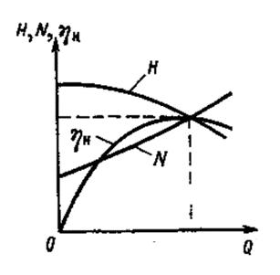 Figure 3 - Simplified View