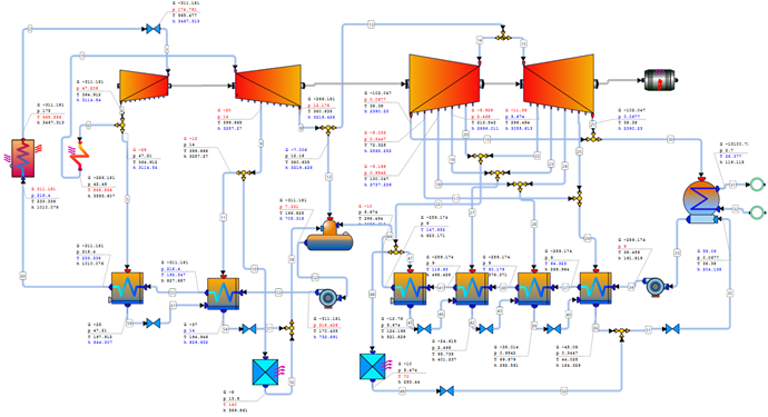 Figure 5 400 MW Steam Turbine (P = 218 bar, 7 Extractions, district heating 49 MW), simulation in AxCYCLE™ program