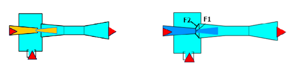 Figure 8 Models of Ejectors in AxCYCLE