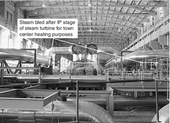 Figure 3. Steam turbine combined heat and power (CHP) plant