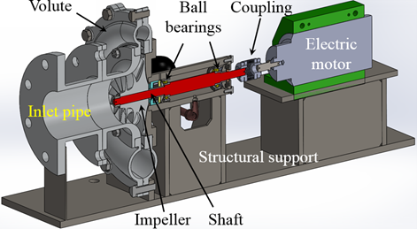 Fig. 1 - Single stage compressor model